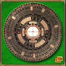 Ло-пань - обычный китайский компас для измерения сторон света.