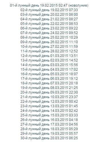 лунные дни в феврале-марте 2015 года