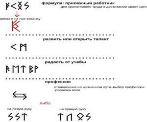 рунескрипты для благосостояния