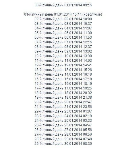 календарь лунных дней в январе 2014 года