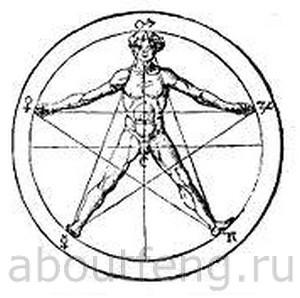 защитный ритуал